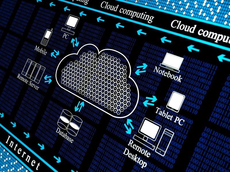 Virtual Server Setup Services