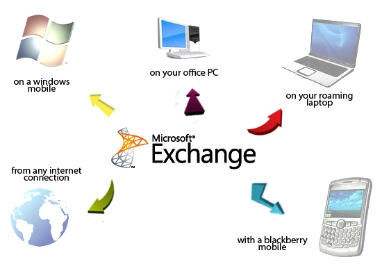 exchange mail server